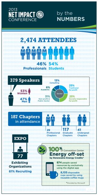 NI13_Infographic